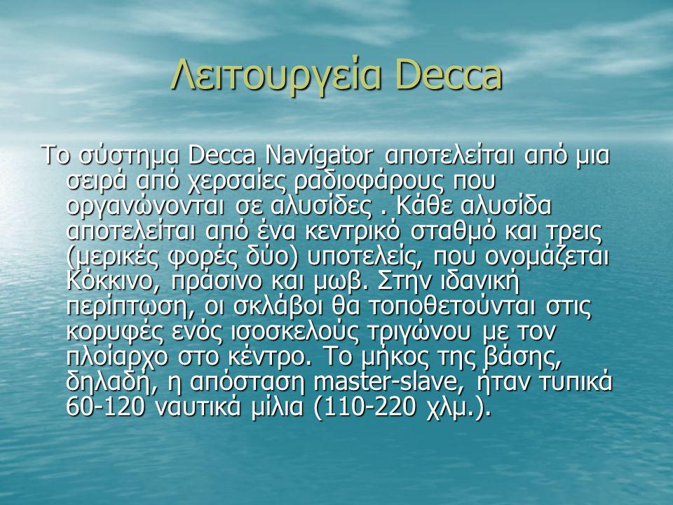 Λειτουργεία Decca Το σύστημα Decca Navigator αποτελείται από μια σειρά από χερσαίες ραδιοφάρους που οργανώνονται σε αλυσίδες. Κάθε αλυσίδα αποτελείται