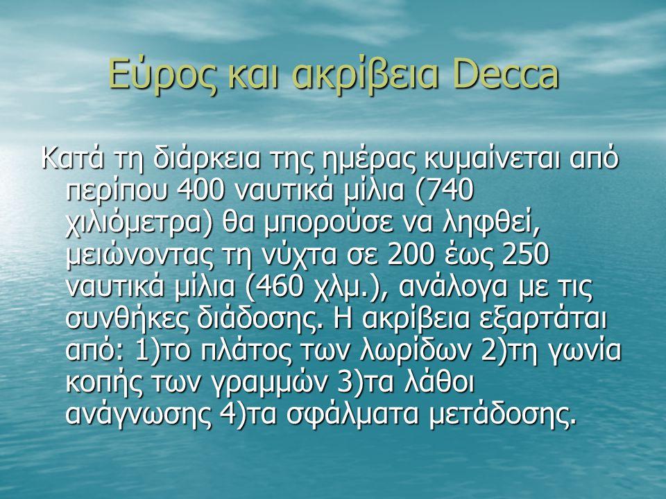 Εύρος και ακρίβεια Decca Κατά τη διάρκεια της ημέρας κυμαίνεται από περίπου 400 ναυτικά μίλια (740 χιλιόμετρα) θα μπορούσε να ληφθεί, μειώνοντας τη νύχτα σε 200 έως 250 ναυτικά μίλια (460 χλμ.), ανάλογα με τις συνθήκες διάδοσης.
