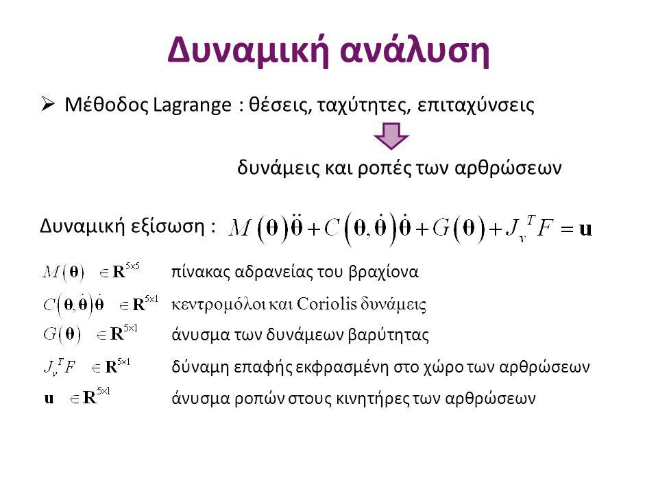 Δυναμική ανάλυση  Μέθοδος Lagrange : θέσεις, ταχύτητες, επιταχύνσεις δυνάμεις και ροπές των αρθρώσεων Δυναμική εξίσωση : πίνακας αδρανείας του βραχίο