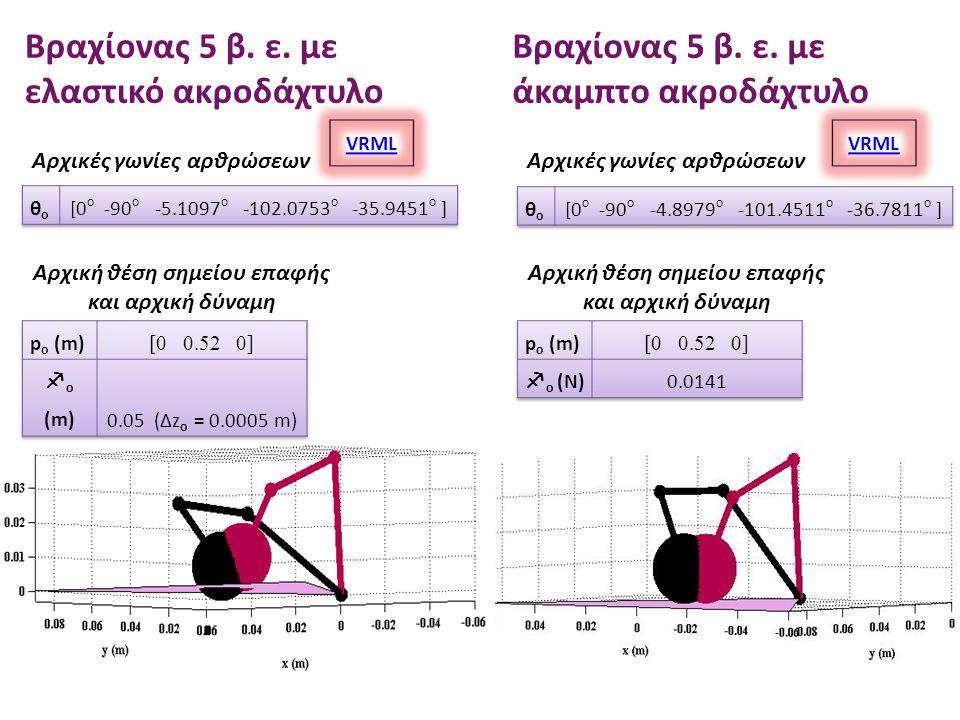 Βραχίονας 5 β. ε. με ελαστικό ακροδάχτυλο Βραχίονας 5 β. ε. με άκαμπτο ακροδάχτυλο Αρχικές γωνίες αρθρώσεων Αρχική θέση σημείου επαφής και αρχική δύνα