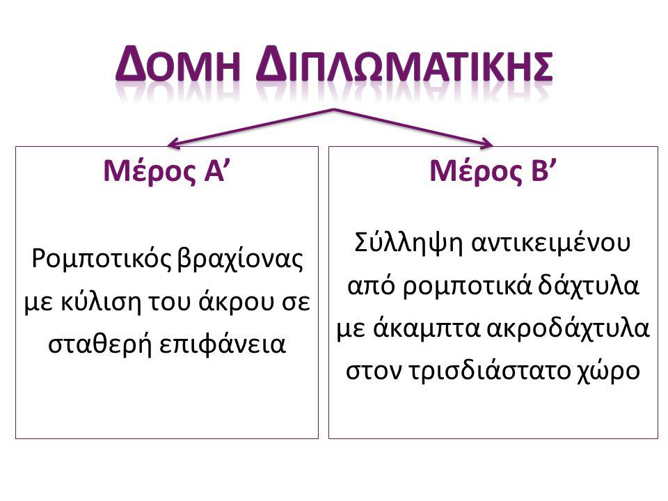 Προσομοίωση βραχίονα 4 β.ε.