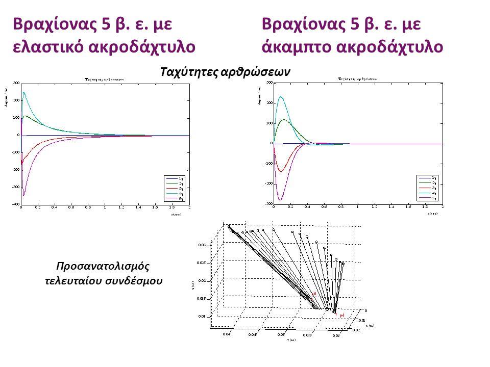 Βραχίονας 5 β. ε. με ελαστικό ακροδάχτυλο Βραχίονας 5 β. ε. με άκαμπτο ακροδάχτυλο Ταχύτητες αρθρώσεων Προσανατολισμός τελευταίου συνδέσμου