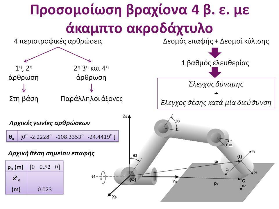 Προσομοίωση βραχίονα 4 β. ε. με άκαμπτο ακροδάχτυλο Αρχικές γωνίες αρθρώσεων Αρχική θέση σημείου επαφής 4 περιστροφικές αρθρώσεις 1 η, 2 η άρθρωση 2 η