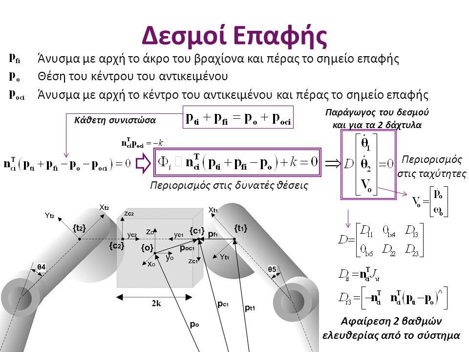 Δεσμοί Επαφής Άνυσμα με αρχή το άκρο του βραχίονα και πέρας το σημείο επαφής Θέση του κέντρου του αντικειμένου Άνυσμα με αρχή το κέντρο του αντικειμέν