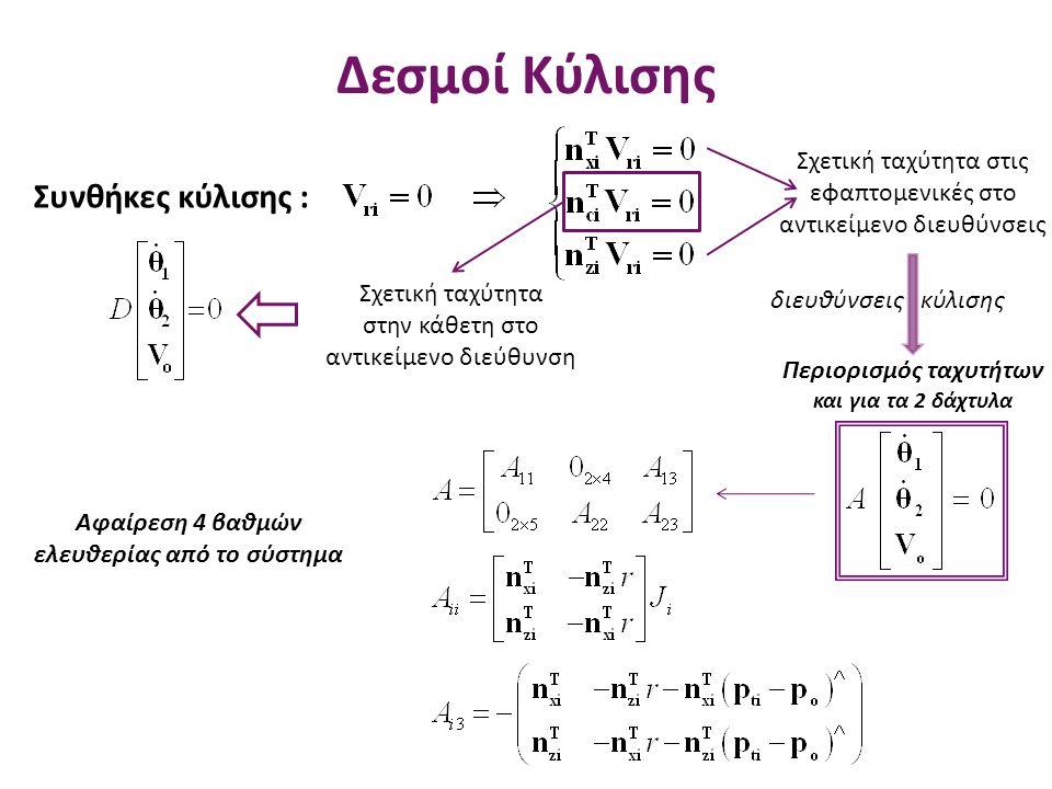 Δεσμοί Κύλισης Συνθήκες κύλισης : Αφαίρεση 4 βαθμών ελευθερίας από το σύστημα Σχετική ταχύτητα στην κάθετη στο αντικείμενο διεύθυνση Σχετική ταχύτητα
