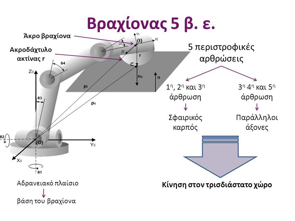 Βραχίονας 5 β. ε. 5 περιστροφικές αρθρώσεις 1 η, 2 η και 3 η άρθρωση 3 η 4 η και 5 η άρθρωση Σφαιρικός καρπός Παράλληλοι άξονες Κίνηση στον τρισδιάστα