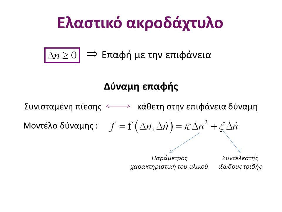 Άκαμπτο ακροδάχτυλο Εξίσωση επιφάνειας Μοντελοποίηση επαφής Αλγεβρικός (ολόνομος) δεσμός Ικανοποίηση εξίσωσης επιφάνειας Περιορισμός στις δυνατές θέσεις Περιορισμός στις ταχύτητες Αφαίρεση 1 βαθμού ελευθερίας