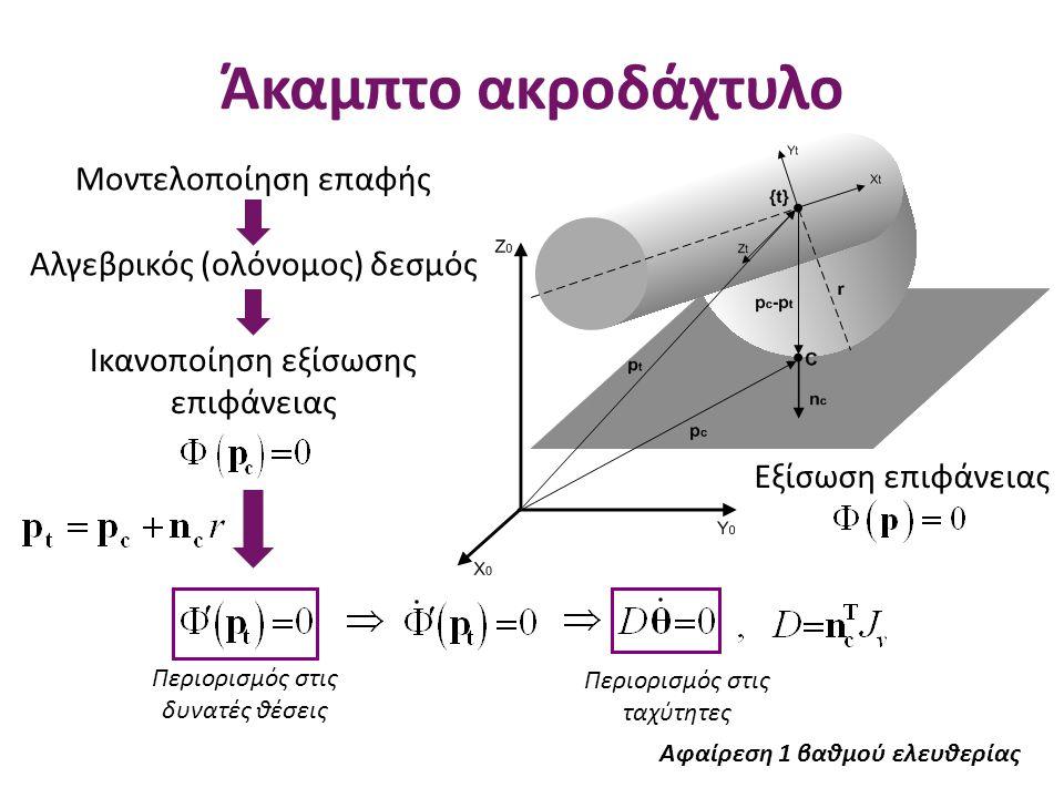 Δυναμική ανάλυση Δυναμική εξίσωση του συστήματος μαζί με τους περιορισμούς : Δύναμη τριβής γύρω από τον άξονα που συνδέει τα δύο άκρα των δαχτύλων εκφρασμένη στον χώρο των αρθρώσεων Πίνακας προβολής στον άξονα αυτό Πίνακας αδρανείας του αντικειμένου μάζας m o, ροπής αδρανείας I o Άνυσμα των δυνάμεων βαρύτητας του αντικειμένου Δύναμη τριβής γύρω από τον άξονα που συνδέει τα δύο άκρα των δαχτύλων
