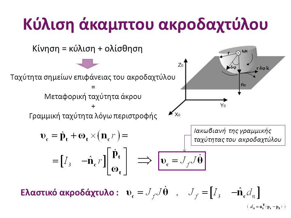Κύλιση άκαμπτου ακροδαχτύλου Κίνηση = κύλιση + ολίσθηση Ταχύτητα σημείων επιφάνειας του ακροδαχτύλου = Μεταφορική ταχύτητα άκρου + Γραμμική ταχύτητα λ