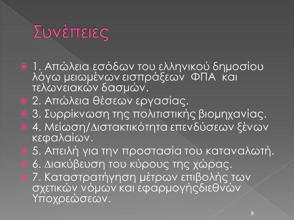  1. Απώλεια εσόδων του ελληνικού δηµοσίου λόγω µειωµένων εισπράξεων ΦΠA και τελωνειακών δασµών.  2. Απώλεια θέσεων εργασίας.  3. Συρρίκνωση της πολ