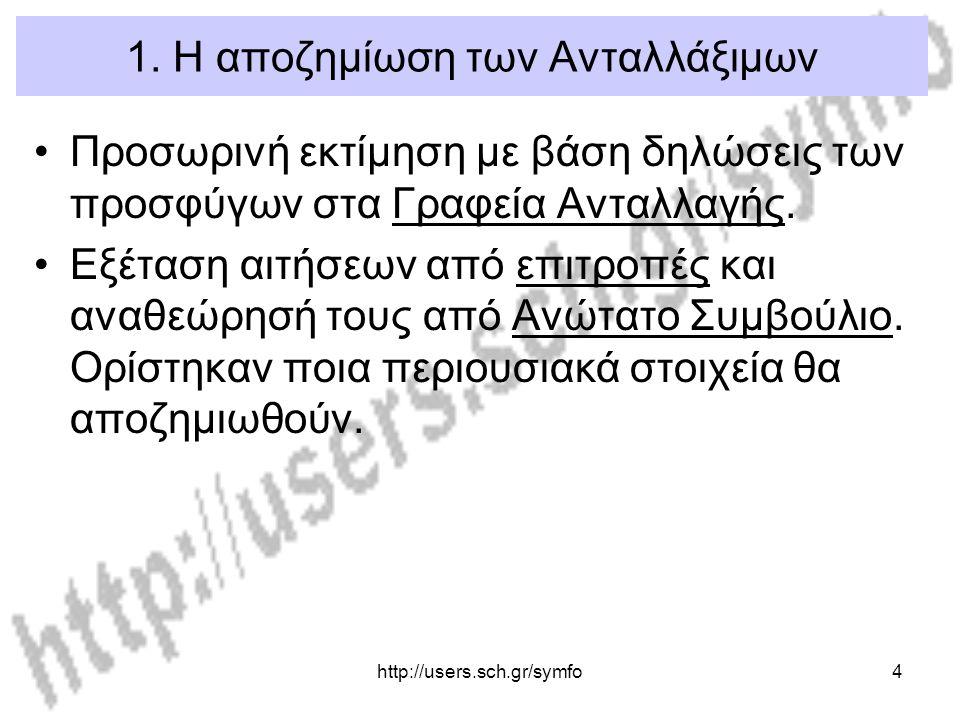 http://users.sch.gr/symfo4 1. Η αποζημίωση των Ανταλλάξιμων Προσωρινή εκτίμηση με βάση δηλώσεις των προσφύγων στα Γραφεία Ανταλλαγής. Εξέταση αιτήσεων