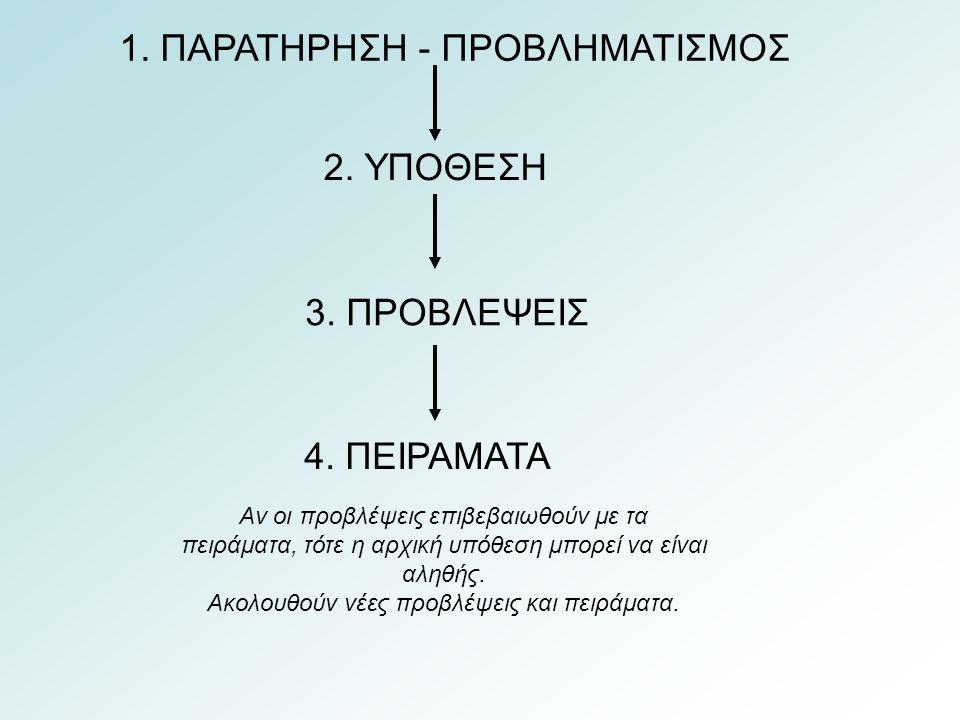 1. ΠΑΡΑΤΗΡΗΣΗ - ΠΡΟΒΛΗΜΑΤΙΣΜΟΣ 2. ΥΠΟΘΕΣΗ 3. ΠΡΟΒΛΕΨΕΙΣ 4. ΠΕΙΡΑΜΑΤΑ Αν οι προβλέψεις επιβεβαιωθούν με τα πειράματα, τότε η αρχική υπόθεση μπορεί να ε