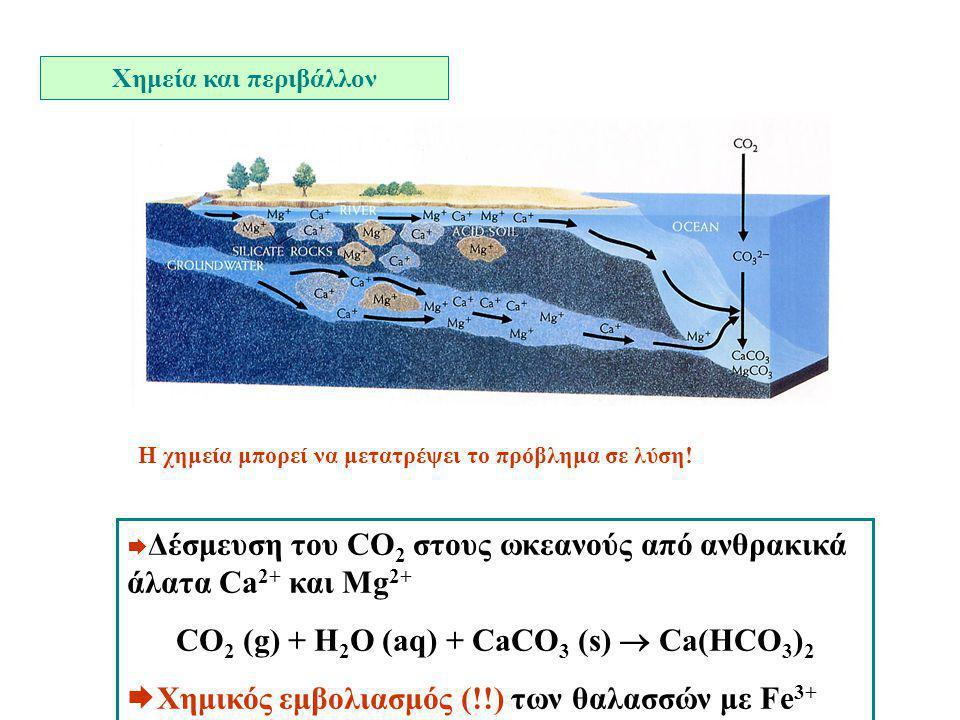 Χημεία και περιβάλλον H χημεία μπορεί να μετατρέψει το πρόβλημα σε λύση!  Δέσμευση του CO 2 στους ωκεανούς από ανθρακικά άλατα Ca 2+ και Mg 2+ CO 2 (