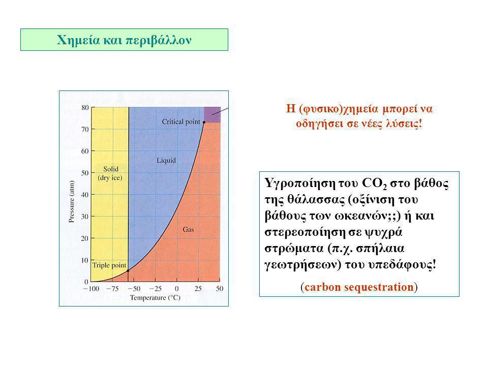 Χημεία και περιβάλλον H (φυσικο)χημεία μπορεί να οδηγήσει σε νέες λύσεις! Υγροποίηση του CO 2 στο βάθος της θάλασσας (οξίνιση του βάθους των ωκεανών;;