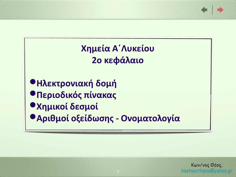 Χημεία Α΄Λυκείου 2ο κεφάλαιο Ηλεκτρονιακή δομή Περιοδικός πίνακας Χημικοί δεσμοί Αριθμοί οξείδωσης - Ονοματολογία 1 Κων/νος Θέος, kostasctheos@yahoo.gr kostasctheos@yahoo.gr