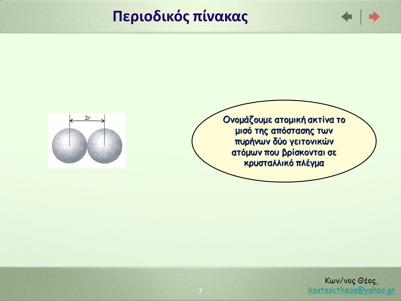Ατομική ακτίνα Σε μια ομάδα η ατομική ακτίνα αυξάνεται από πάνω προς τα κάτω γιατί προστίθενται στιβάδες και αυξάνεται η απόσταση των ηλεκτρονίων της εξωτερικής στιβάδας από τον πυρήνα 1 η ομάδα: ατομική ακτίνα σε pm Τι παρατηρούμε; 8