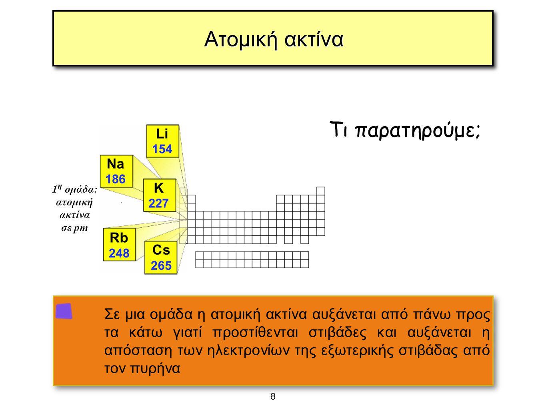 Ατομική ακτίνα Σε μια περίοδο, που περιέχει μόνο κύριες ομάδες, η ατομική ακτίνα αυξάνεται από δεξιά προς τα αριστερά γιατί προς τα αριστερά μειώνεται το φορτίο του πυρήνα και ασκεί μικρότερες έλξεις στα ηλεκτρόνια τςη εξωτερικής στιβάδας.
