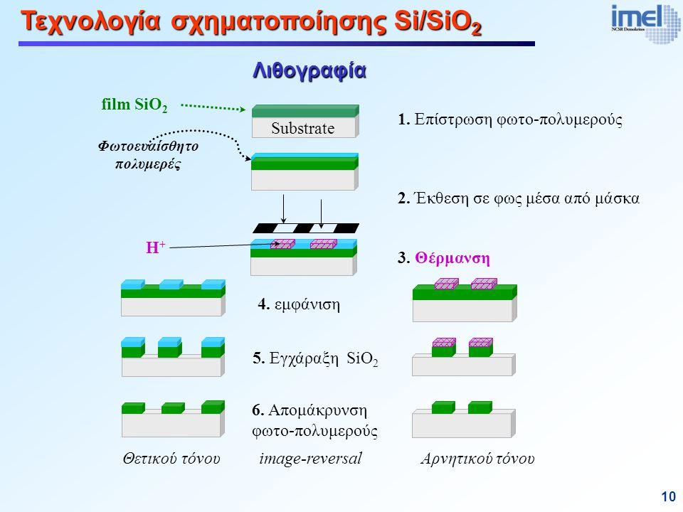 10 Τεχνολογία σχηματοποίησης Si/SiO 2 Φωτοευαίσθητο πολυμερές 1.