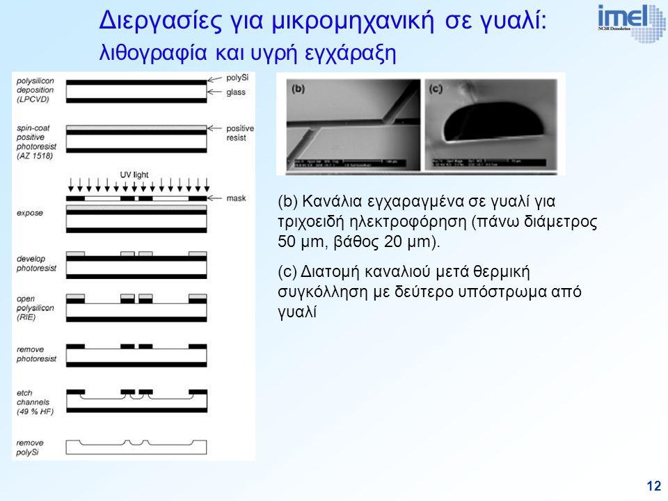 12 Διεργασίες για μικρομηχανική σε γυαλί: λιθογραφία και υγρή εγχάραξη (b) Κανάλια εγχαραγμένα σε γυαλί για τριχοειδή ηλεκτροφόρηση (πάνω διάμετρος 50 μm, βάθος 20 μm).