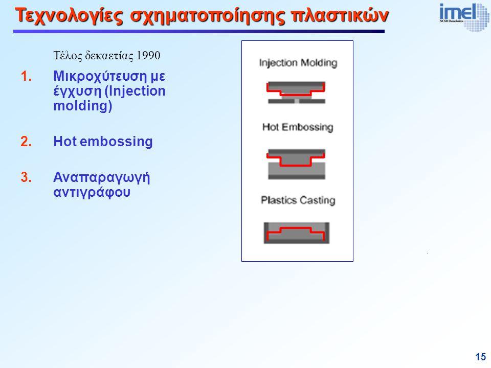 15 Τεχνολογίες σχηματοποίησης πλαστικών 1.Μικροχύτευση με έγχυση (Injection molding) 2.Hot embossing 3.Αναπαραγωγή αντιγράφου Τέλος δεκαετίας 1990