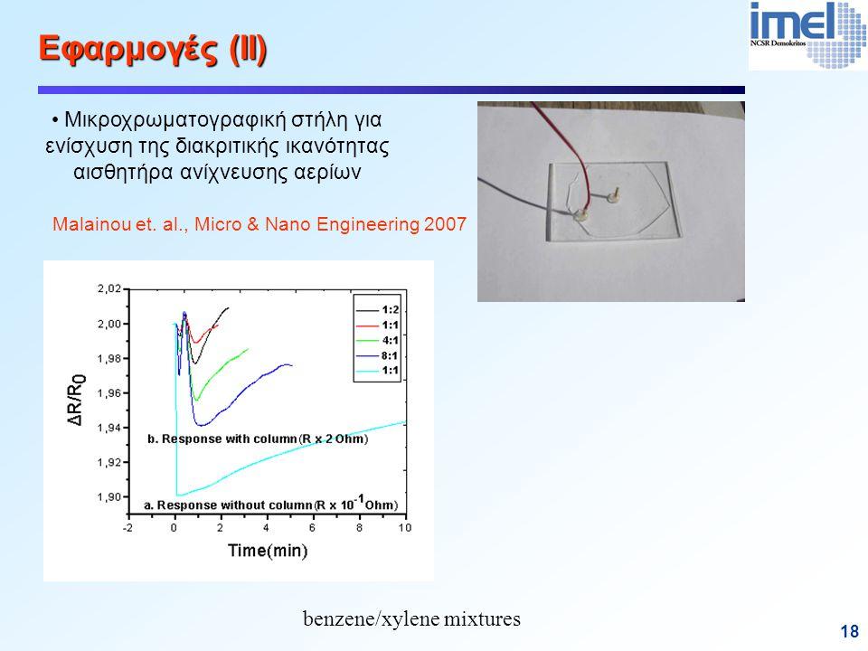 18 Εφαρμογές (ΙΙ) Μικροχρωματογραφική στήλη για ενίσχυση της διακριτικής ικανότητας αισθητήρα ανίχνευσης αερίων Malainou et.