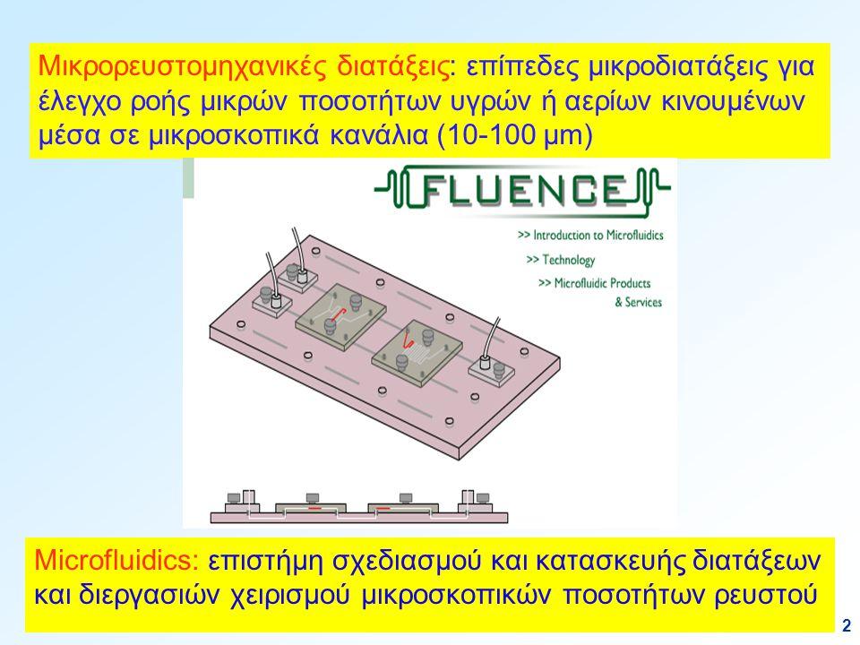 2 Μικρορευστομηχανικές διατάξεις: επίπεδες μικροδιατάξεις για έλεγχο ροής μικρών ποσοτήτων υγρών ή αερίων κινουμένων μέσα σε μικροσκοπικά κανάλια (10-100 μm) Microfluidics: επιστήμη σχεδιασμού και κατασκευής διατάξεων και διεργασιών χειρισμού μικροσκοπικών ποσοτήτων ρευστού