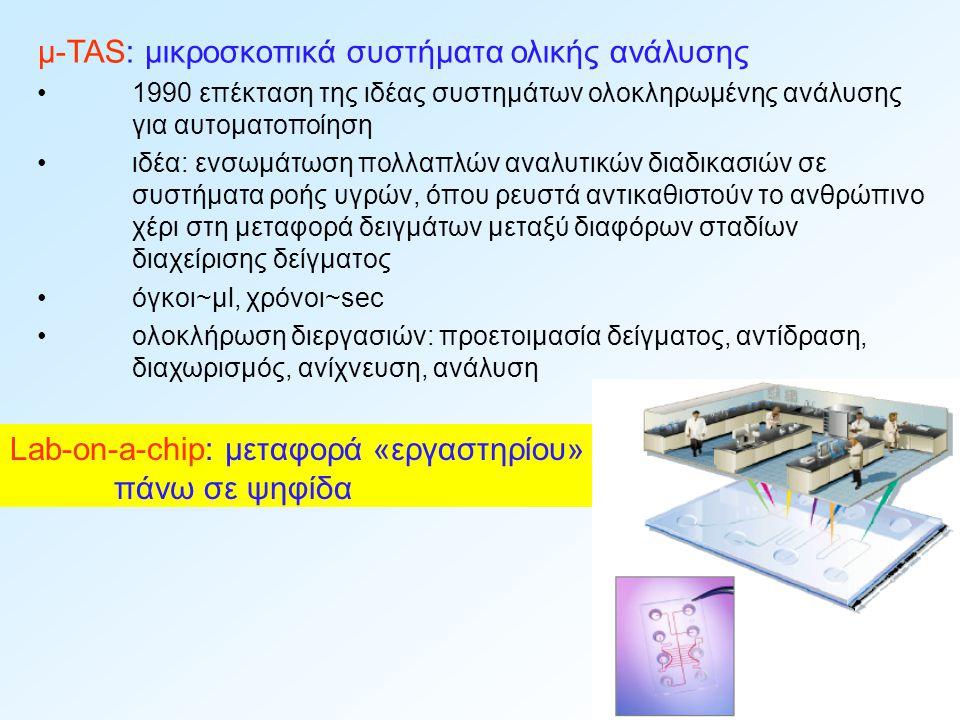 3 Lab-on-a-chip: μεταφορά «εργαστηρίου» πάνω σε ψηφίδα μ-TAS: μικροσκοπικά συστήματα ολικής ανάλυσης 1990 επέκταση της ιδέας συστημάτων ολοκληρωμένης ανάλυσης για αυτοματοποίηση ιδέα: ενσωμάτωση πολλαπλών αναλυτικών διαδικασιών σε συστήματα ροής υγρών, όπου ρευστά αντικαθιστούν το ανθρώπινο χέρι στη μεταφορά δειγμάτων μεταξύ διαφόρων σταδίων διαχείρισης δείγματος όγκοι~μl, χρόνοι~sec oλοκλήρωση διεργασιών: προετοιμασία δείγματος, αντίδραση, διαχωρισμός, ανίχνευση, ανάλυση