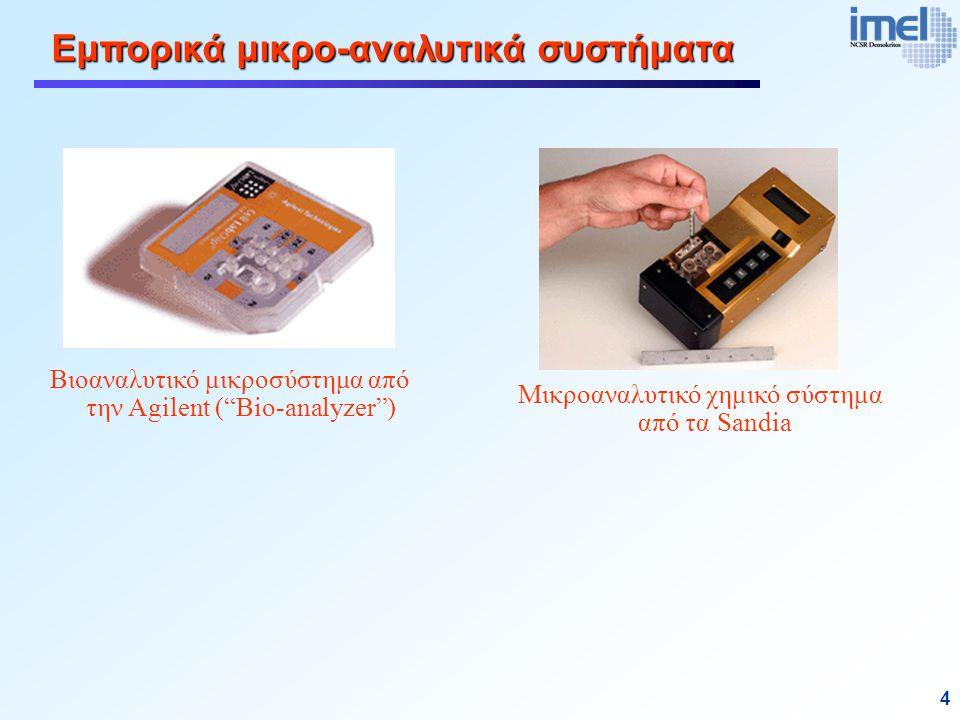 4 Μικροαναλυτικό χημικό σύστημα από τα Sandia Βιοαναλυτικό μικροσύστημα από την Agilent ( Bio-analyzer ) Εμπορικά μικρο-αναλυτικά συστήματα