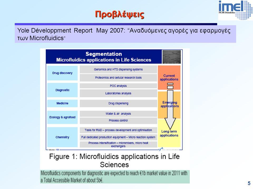 5 Προβλέψεις Yole Développment Report May 2007: Αναδυόμενες αγορές για εφαρμογές των Microfluidics