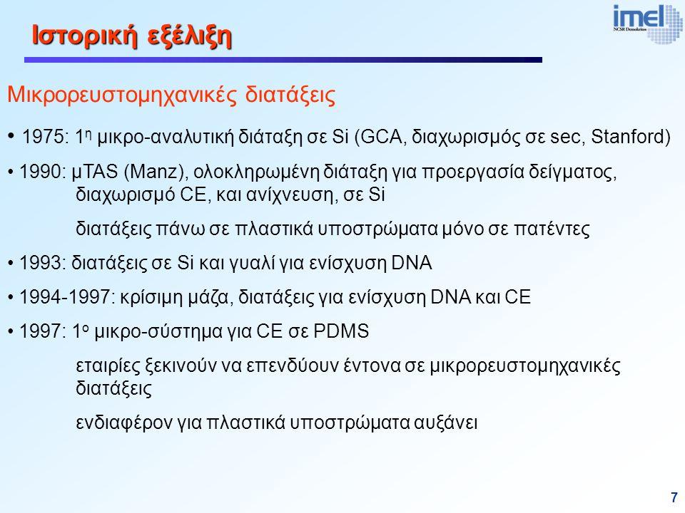 7 Μικρορευστομηχανικές διατάξεις 1975: 1 η μικρο-αναλυτική διάταξη σε Si (GCA, διαχωρισμός σε sec, Stanford) 1990: μTAS (Manz), ολοκληρωμένη διάταξη για προεργασία δείγματος, διαχωρισμό CE, και ανίχνευση, σε Si διατάξεις πάνω σε πλαστικά υποστρώματα μόνο σε πατέντες 1993: διατάξεις σε Si και γυαλί για ενίσχυση DNA 1994-1997: κρίσιμη μάζα, διατάξεις για ενίσχυση DNA και CE 1997: 1 ο μικρο-σύστημα για CE σε PDMS εταιρίες ξεκινούν να επενδύουν έντονα σε μικρορευστομηχανικές διατάξεις ενδιαφέρον για πλαστικά υποστρώματα αυξάνει Ιστορική εξέλιξη