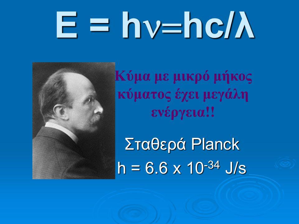 Εξίσωση του Planck E = h hc/λ Σταθερά Planck h = 6.6 x 10 -34 J/s Κύμα με μικρό μήκος κύματος έχει μεγάλη ενέργεια!!