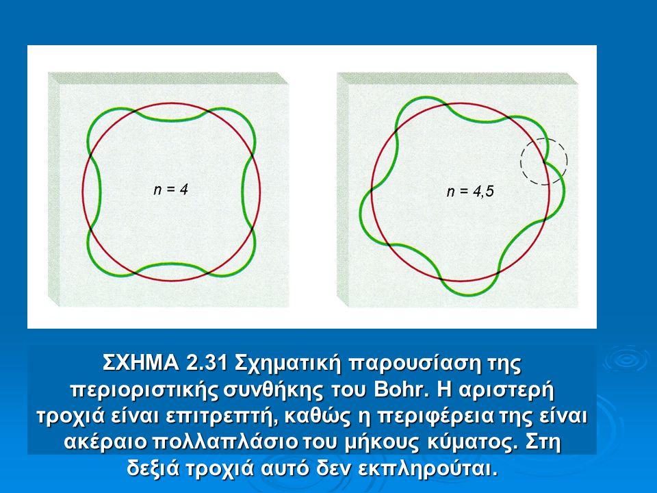 Ηλεκτρονική μικροσκοπία σάρωσης σήραγγας ατόμων ιωδίου που έχουν προσροφηθεί στην επιφάνεια λευκόχρυσου. Εφαρμογές