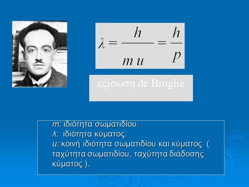 Kυματική θεωρία της ύλης (1924) Κάθε κινούμενο μικρό σωματίδιο, π.χ. ηλεκτρόνιο, παρουσιάζει διττή φύση, σωματιδίου και κύματος. Υπόθεση de Broglie's