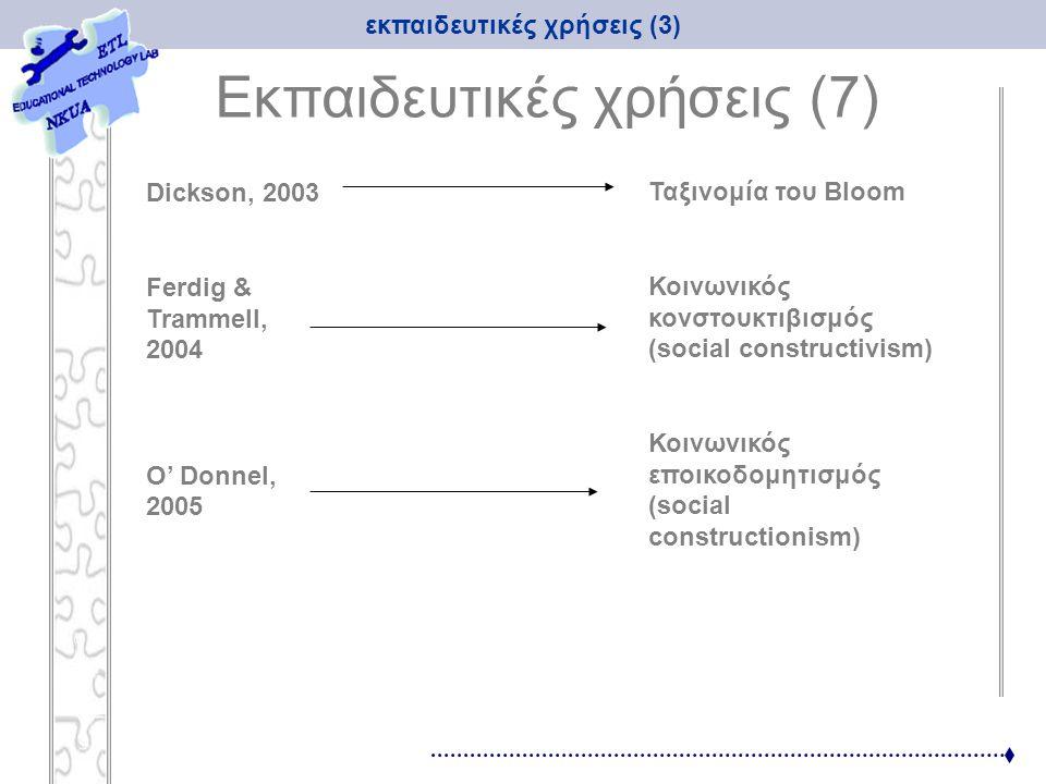 εκπαιδευτικές χρήσεις (3) Eκπαιδευτικές χρήσεις (7) Dickson, 2003 Ferdig & Trammell, 2004 Ο' Donnel, 2005 Ταξινομία του Bloom Κοινωνικός κονστουκτιβισ
