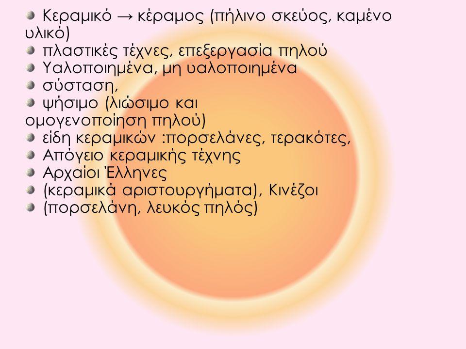 Κεραμικό → κέραμος (πήλινο σκεύος, καμένο υλικό) πλαστικές τέχνες, επεξεργασία πηλού Υαλοποιημένα, μη υαλοποιημένα σύσταση, ψήσιμο (λιώσιμο και ομογεν