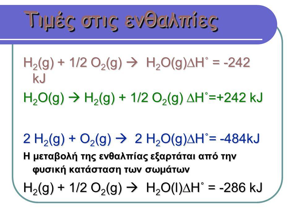 Τιμές στις ενθαλπίες H 2 (g) + 1/2 O 2 (g)  H 2 O(g)∆H˚ = -242 kJ H 2 O(g)  H 2 (g) + 1/2 O 2 (g) ∆H˚=+242 kJ 2 H 2 (g) + O 2 (g)  2 H 2 O(g)∆H˚= -484kJ Η μεταβολή της ενθαλπίας εξαρτάται από την φυσική κατάσταση των σωμάτων H 2 (g) + 1/2 O 2 (g)  H 2 O(l)∆H˚ = -286 kJ