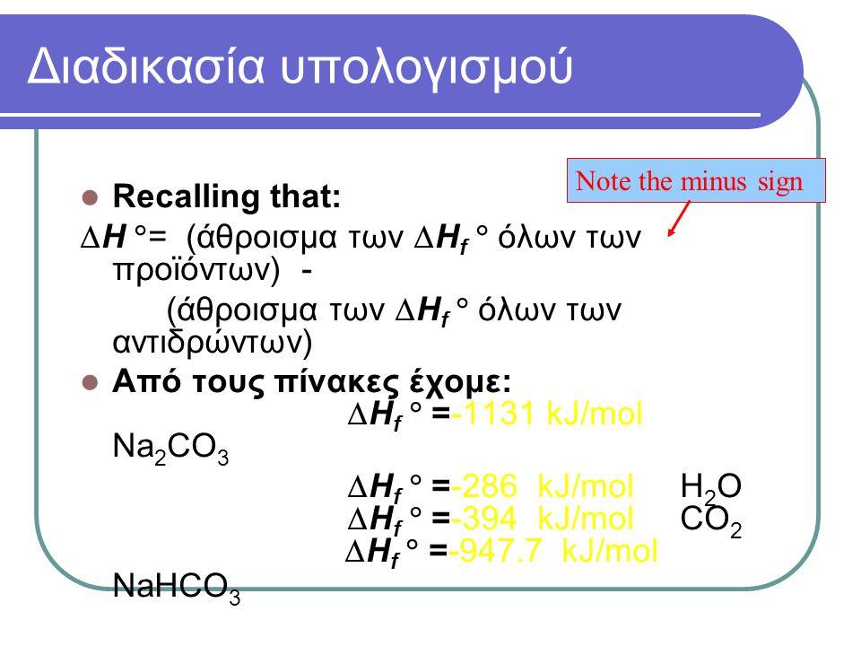 Διαδικασία υπολογισμού Recalling that:  H  = (άθροισμα των  H f  όλων των προϊόντων) - (άθροισμα των  H f  όλων των αντιδρώντων) Από τους πίνακες έχομε:  H f  =-1131 kJ/mol Na 2 CO 3  H f  =-286 kJ/mol H 2 O  H f  =-394 kJ/mol CO 2  H f  =-947.7 kJ/mol NaHCO 3 Note the minus sign