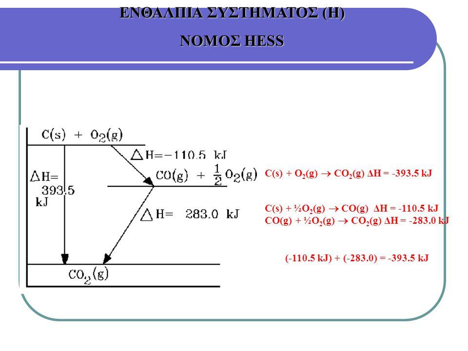 ΕΝΘΑΛΠΙΑ ΣΥΣΤΗΜΑΤΟΣ (H) ΝΟΜΟΣ HESS C(s) + O 2 (g)  CO 2 (g) ΔH = -393.5 kJ C(s) + ½O 2 (g)  CO(g) ΔH = -110.5 kJ CO(g) + ½O 2 (g)  CO 2 (g) ΔH = -283.0 kJ (-110.5 kJ) + (-283.0) = -393.5 kJ