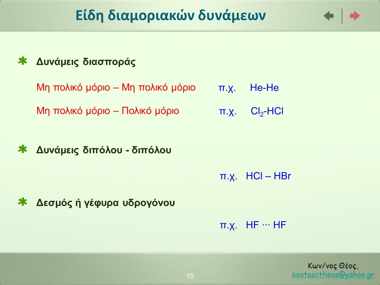 Είδη διαµοριακών δυνάµεων 15 Κων/νος Θέος, kostasctheos@yahoo.gr kostasctheos@yahoo.gr Δυνάμεις διασποράς Δυνάμεις διπόλου - διπόλου π.χ. ΗCl – HBr Δε