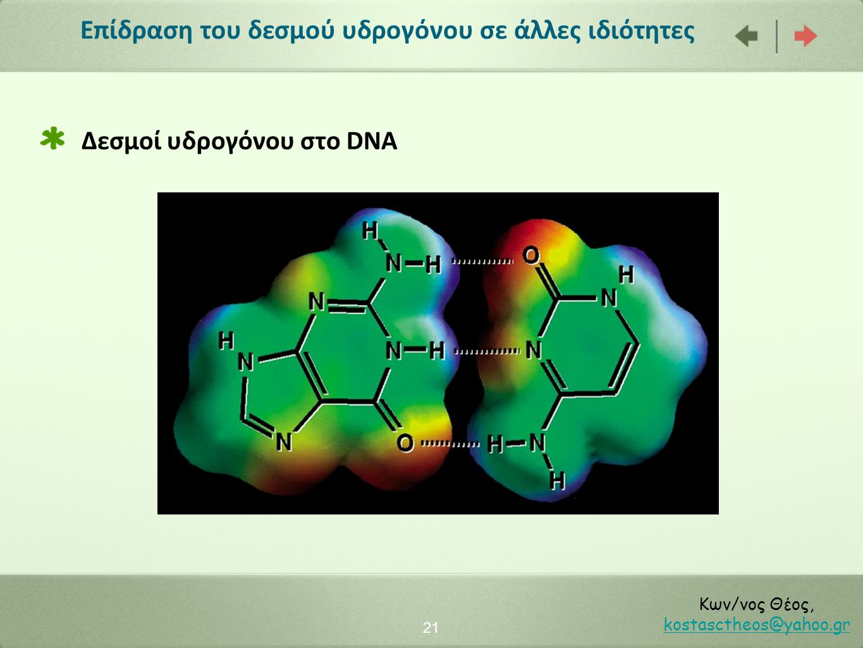 21 Κων/νος Θέος, kostasctheos@yahoo.gr kostasctheos@yahoo.gr Δεσμοί υδρογόνου στο DNA Επίδραση του δεσμού υδρογόνου σε άλλες ιδιότητες