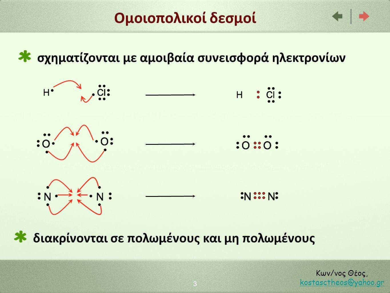 Ομοιοπολικοί δεσμοί 3 Κων/νος Θέος, kostasctheos@yahoo.gr kostasctheos@yahoo.gr σχηματίζονται με αμοιβαία συνεισφορά ηλεκτρονίων διακρίνονται σε πολωμ