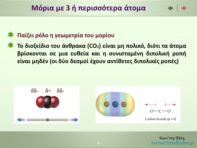 Μόρια με 3 ή περισσότερα άτομα 10 Κων/νος Θέος, kostasctheos@yahoo.gr kostasctheos@yahoo.gr Το μεθάνιο CH 4 και ο τετραχλωράνθρακας CCl 4 δεν είναι πολικά μόρια γιατί οι διπολικές ροπές εξουδετερώνονται λόγω της γεωμετρίας τους.