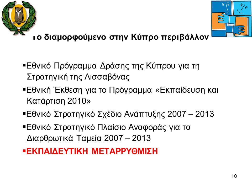 10 Το διαμορφούμενο στην Κύπρο περιβάλλον  Εθνικό Πρόγραμμα Δράσης της Κύπρου για τη Στρατηγική της Λισσαβόνας  Εθνική Έκθεση για το Πρόγραμμα «Εκπα