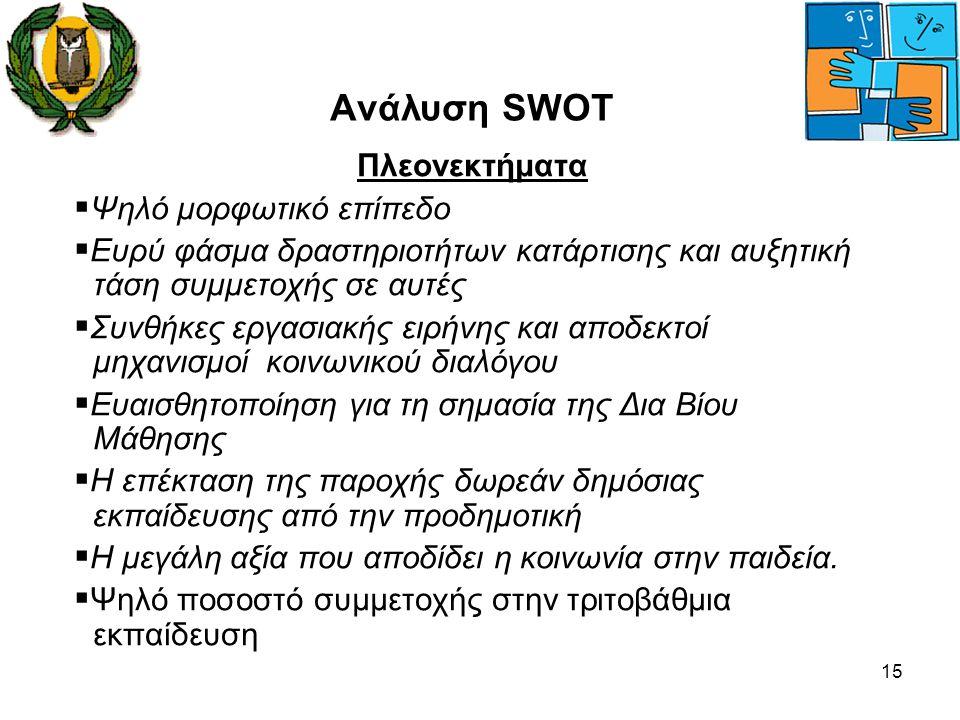 15 Ανάλυση SWOT Πλεονεκτήματα  Ψηλό μορφωτικό επίπεδο  Ευρύ φάσμα δραστηριοτήτων κατάρτισης και αυξητική τάση συμμετοχής σε αυτές  Συνθήκες εργασια