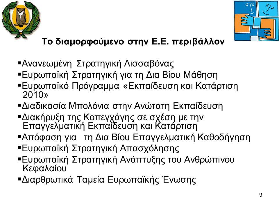10 Το διαμορφούμενο στην Κύπρο περιβάλλον  Εθνικό Πρόγραμμα Δράσης της Κύπρου για τη Στρατηγική της Λισσαβόνας  Εθνική Έκθεση για το Πρόγραμμα «Εκπαίδευση και Κατάρτιση 2010»  Εθνικό Στρατηγικό Σχέδιο Ανάπτυξης 2007 – 2013  Εθνικό Στρατηγικό Πλαίσιο Αναφοράς για τα Διαρθρωτικά Ταμεία 2007 – 2013  ΕΚΠΑΙΔΕΥΤΙΚΗ ΜΕΤΑΡΡΥΘΜΙΣΗ