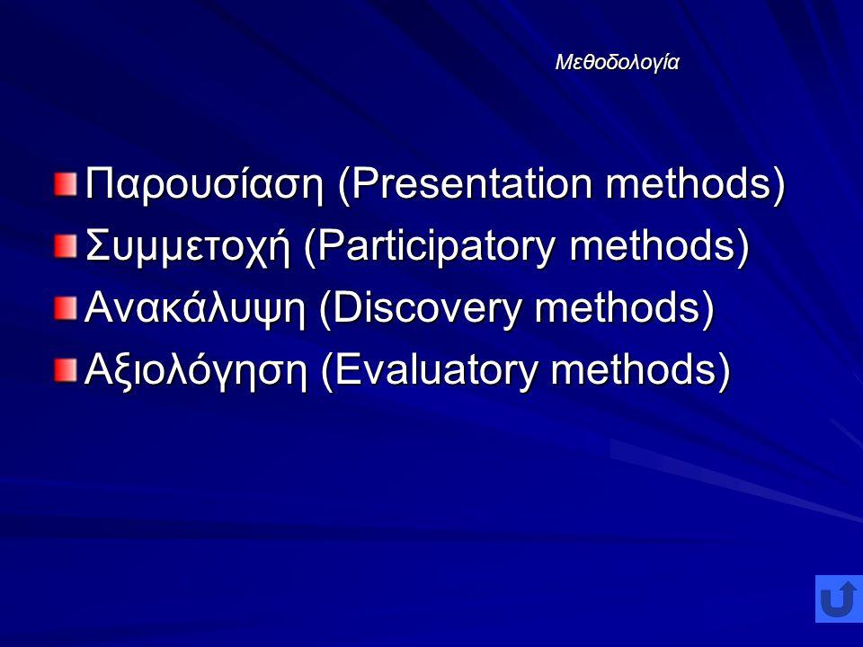Μεθοδολογία Παρουσίαση (Presentation methods) Συμμετοχή (Participatory methods) Ανακάλυψη (Discovery methods) Αξιολόγηση (Evaluatory methods)