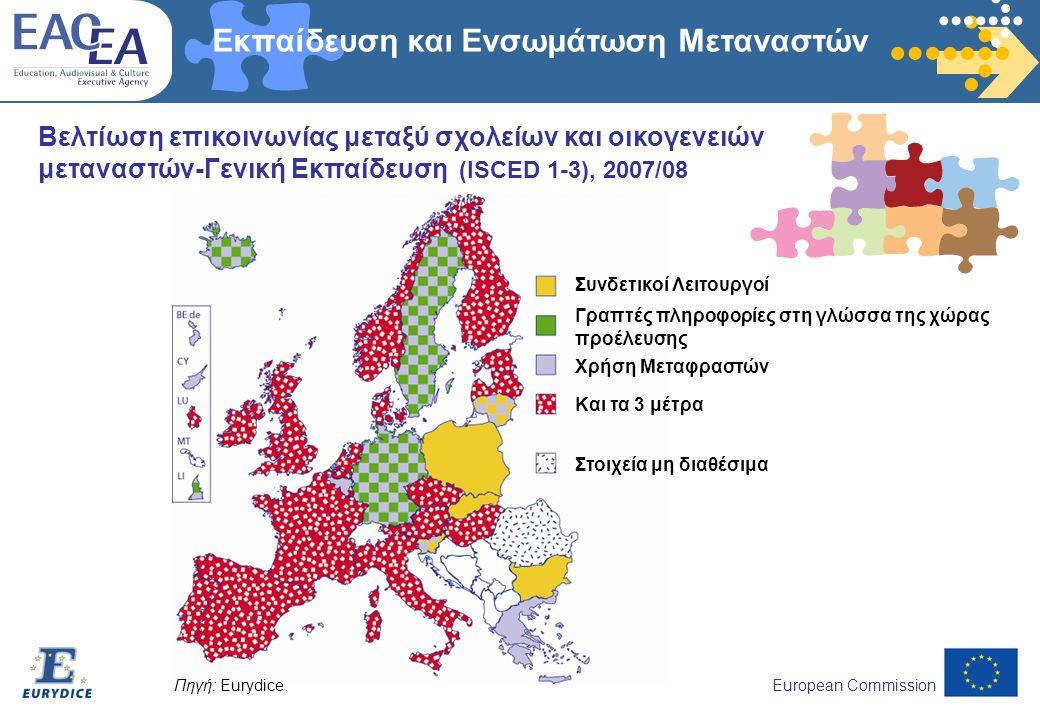 European Commission Εκπαίδευση και Ενσωμάτωση Μεταναστών Βελτίωση επικοινωνίας μεταξύ σχολείων και οικογενειών μεταναστών-Γενική Εκπαίδευση (ISCED 1-3), 2007/08 Στοιχεία μη διαθέσιμα Χρήση Μεταφραστών Γραπτές πληροφορίες στη γλώσσα της χώρας προέλευσης Συνδετικοί Λειτουργοί Και τα 3 μέτρα Πηγή: Eurydice.