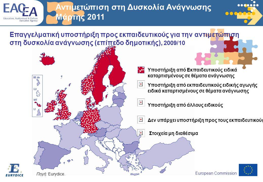 European Commission Αντιμετώπιση στη Δυσκολία Ανάγνωσης Μάρτης 2011 Επαγγελματική υποστήριξη προς εκπαιδευτικούς για την αντιμετώπιση στη δυσκολία ανάγνωσης (επίπεδο δημοτικής), 2009/10 Πηγή: Eurydice.