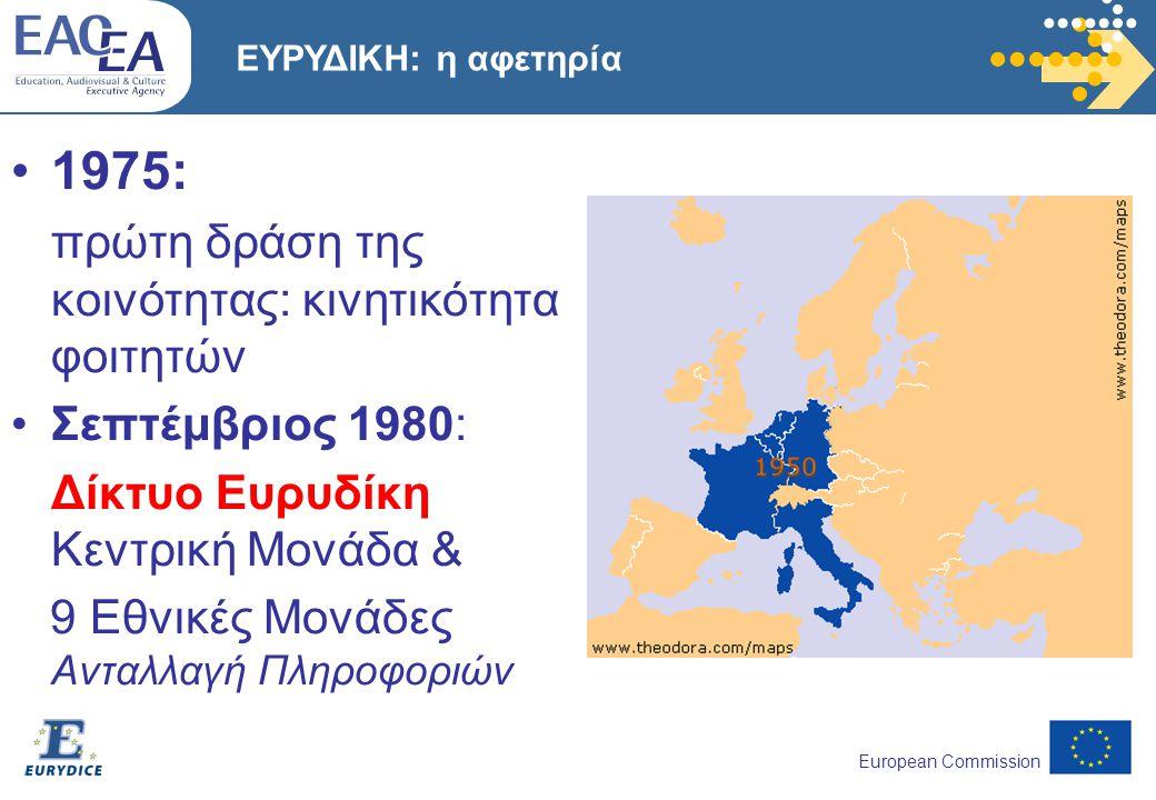 1975: πρώτη δράση της κοινότητας: κινητικότητα φοιτητών Σεπτέμβριος 1980: Δίκτυο Ευρυδίκη Κεντρική Μονάδα & 9 Εθνικές Μονάδες Ανταλλαγή Πληροφοριών EΥΡΥΔΙΚΗ: η αφετηρία