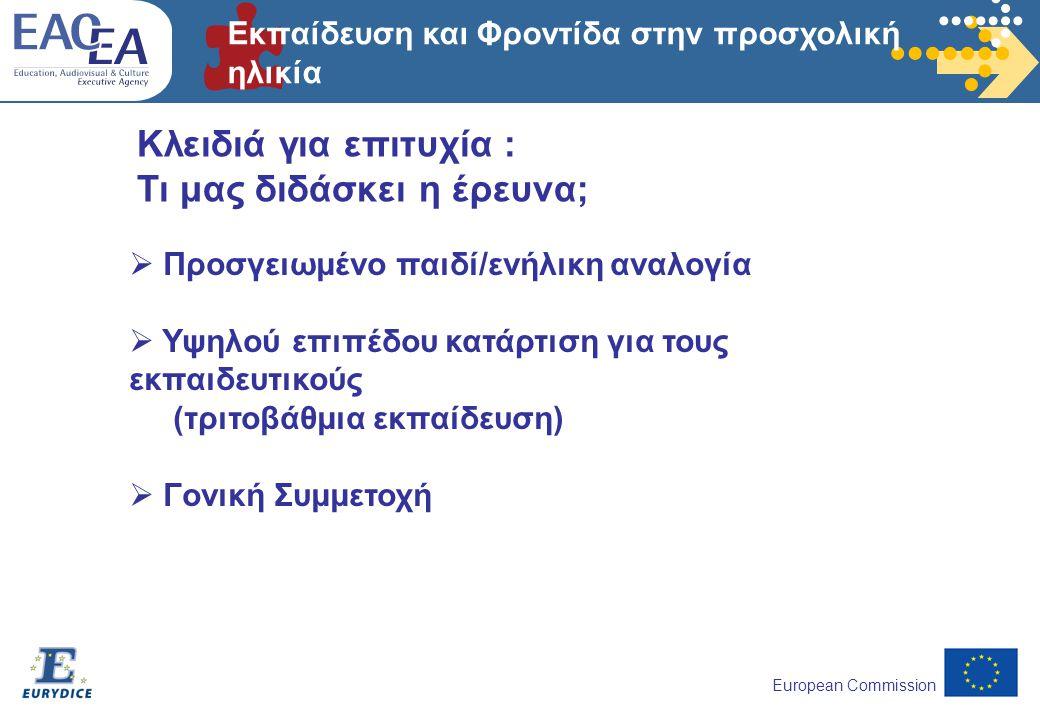 European Commission Θέματα Φύλου – early school leavers Πηγή: Eurostat.
